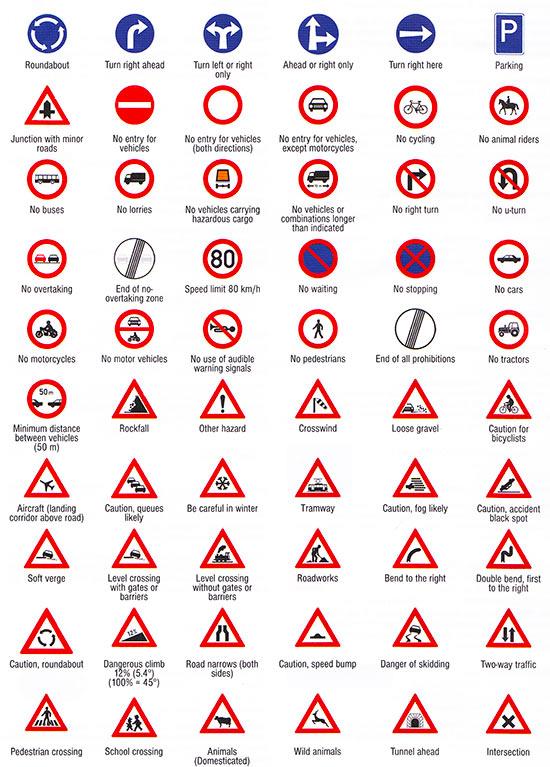 Road signs Czech Republic